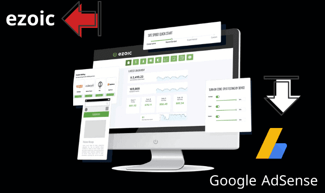 اسهل طرق زيادة ارباح ادسنس عبر شركة ezoic التابعة لـ جوجل